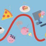 Un día en la montaña rusa del azúcar