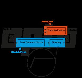 16e Compressor Sidechain Circuit