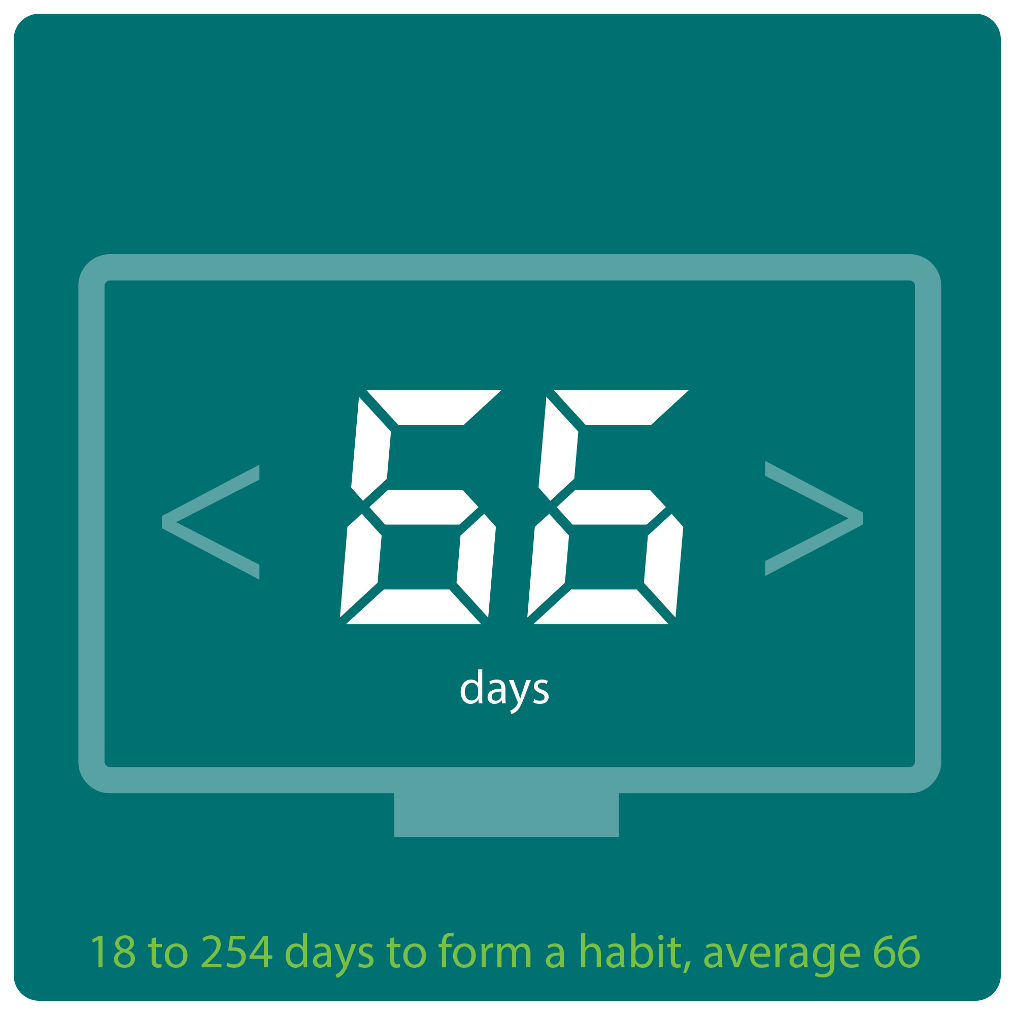 66-days-to-form-a-new-habit