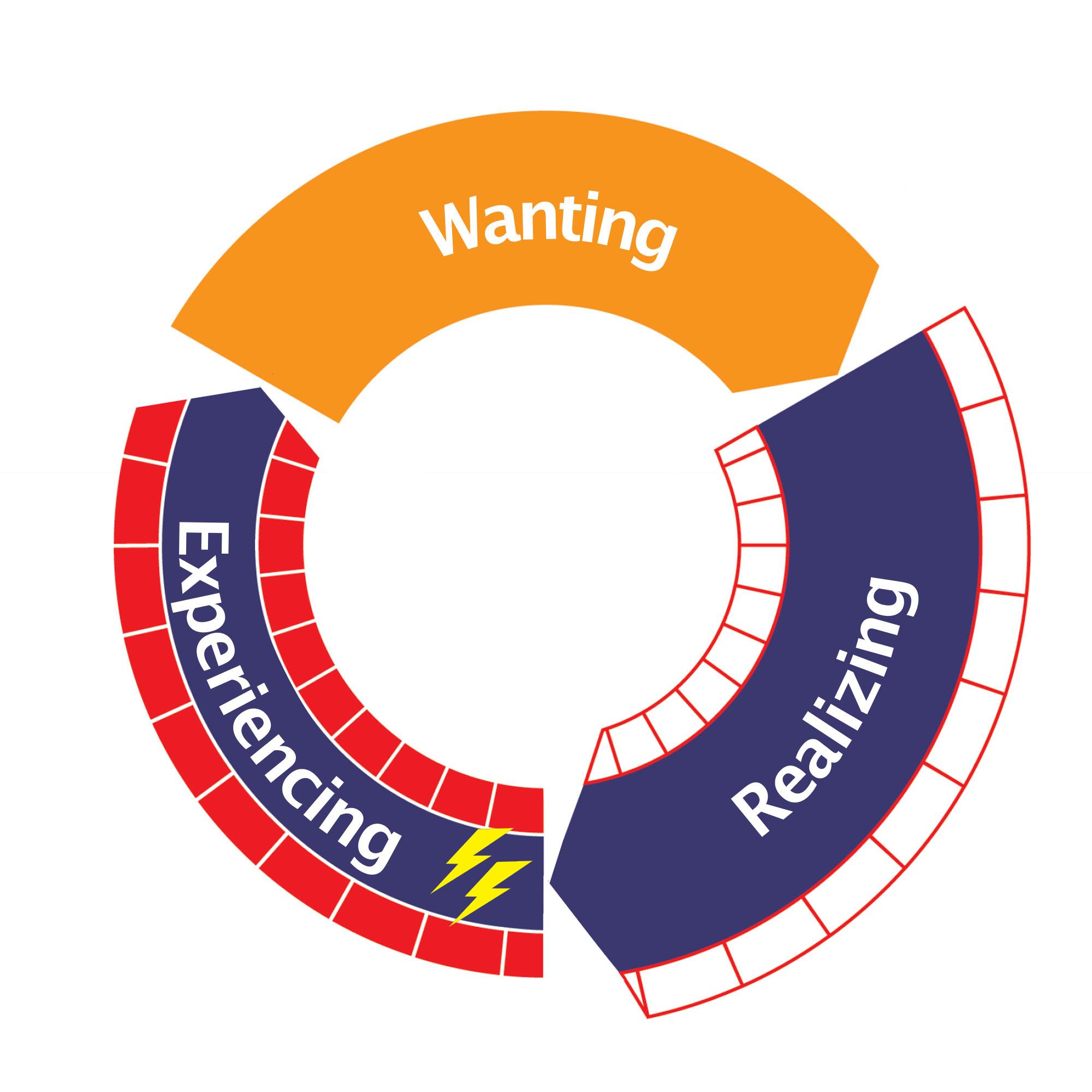 R04-Restoring-balance