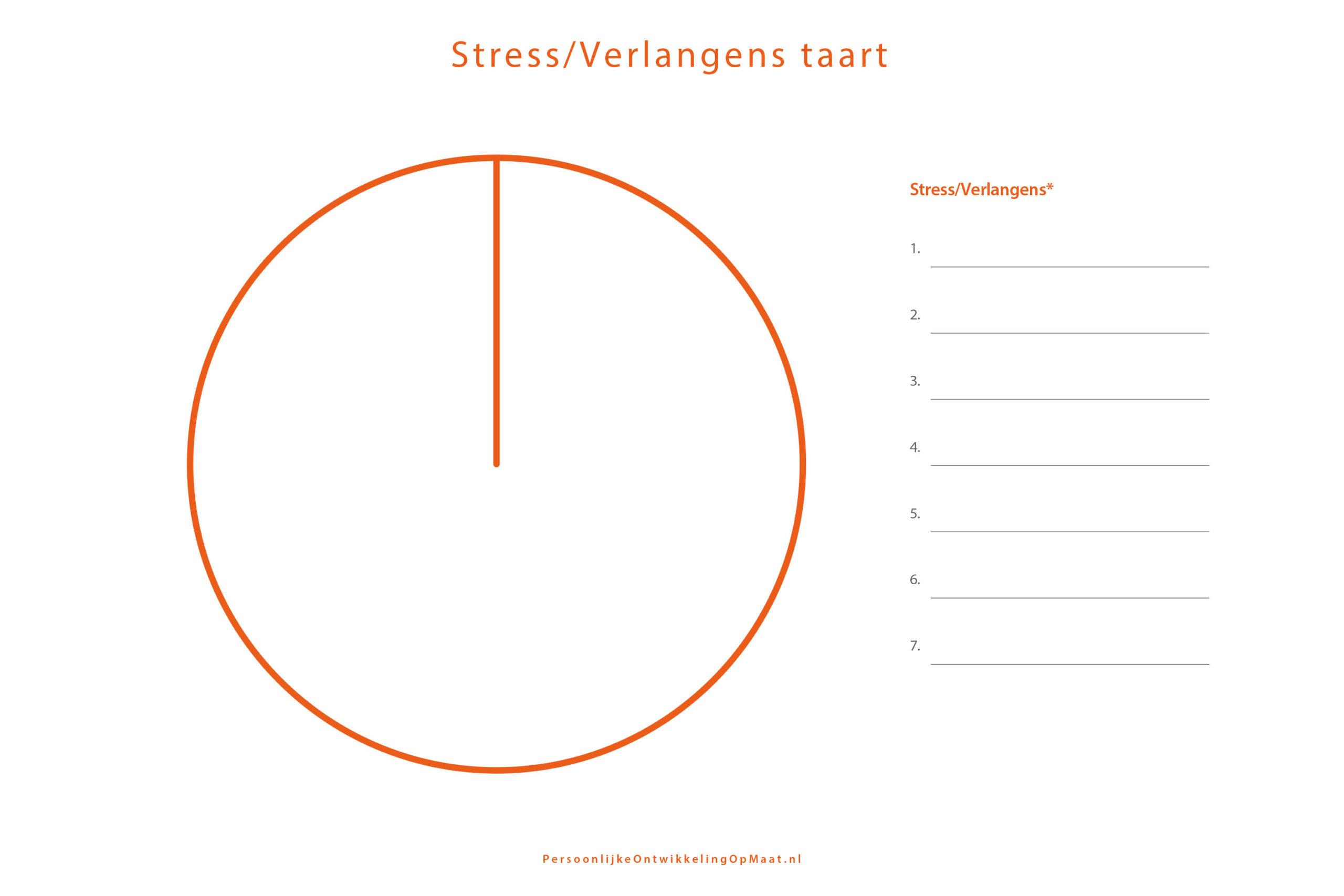 Stress desires pie template