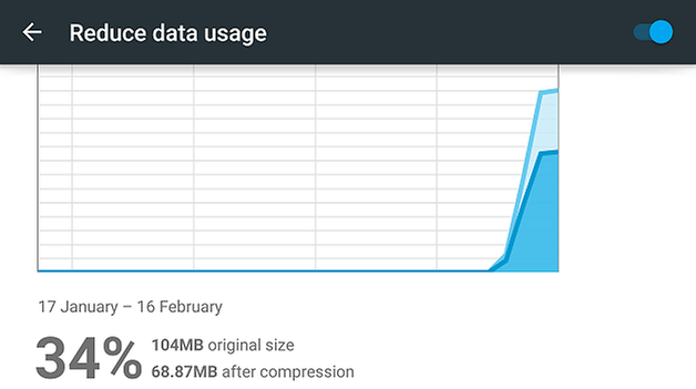 androidpit chrome reduce data usage