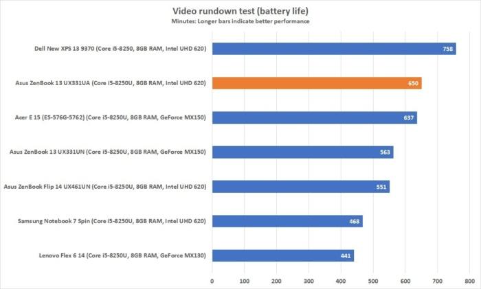 asus zenbook 13 ux331ua battery