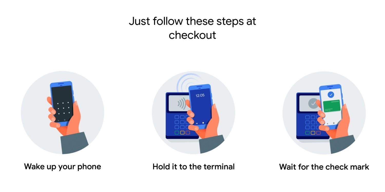 Google Pay Steps