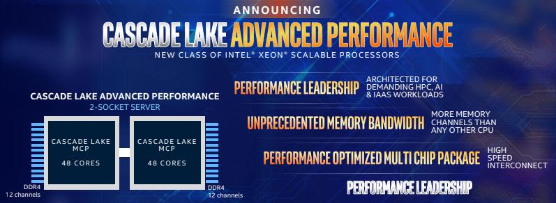 Intel Cascade Lake Advanced Performance