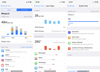 What Is Apple Screen Time And How Does It Work image 2