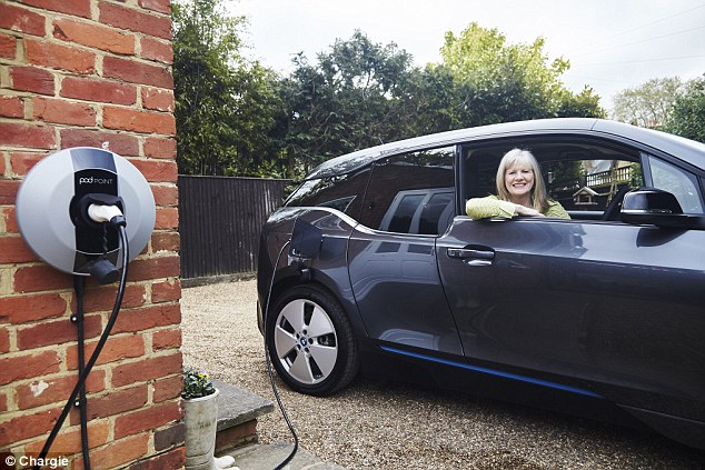 Not all UK properties are suitable for home charging. Only half in London have off-street parking that is suitable to have a charger installed, according to a recent report