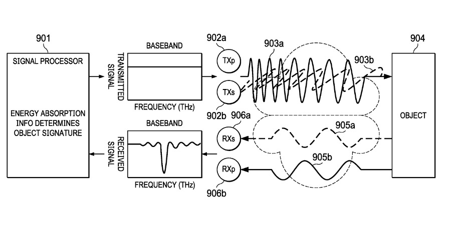 Detail from the patent showing one system of absorption spectroscopy