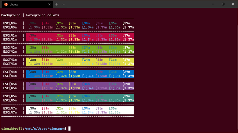 Raspberry Ubuntu Theme