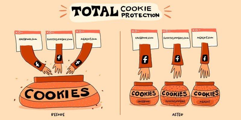 Mozilla Cookie Jar
