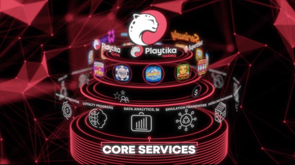 Playtika's core services