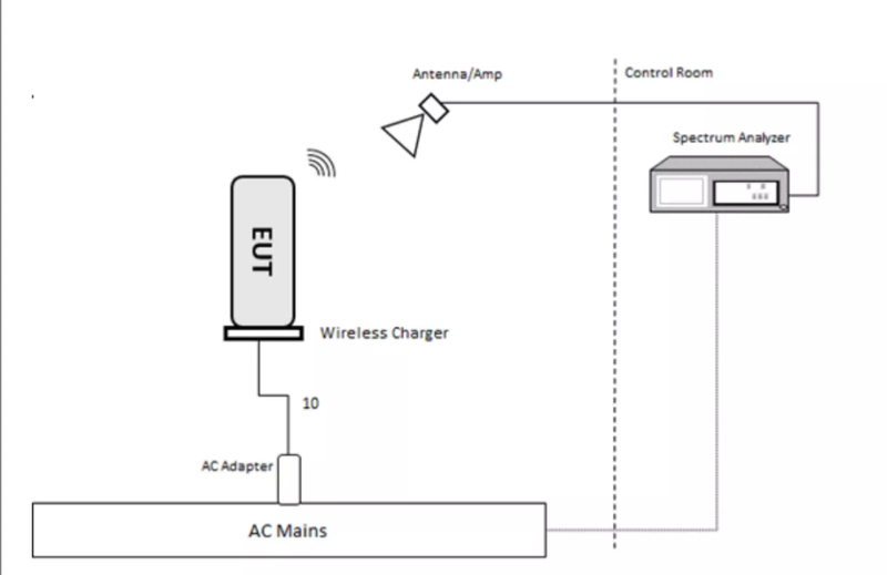Sonos Move 2 Bluetooth speaker