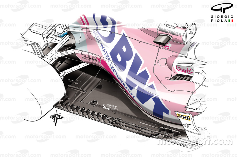 Racing Point RP20 old sidepods detail
