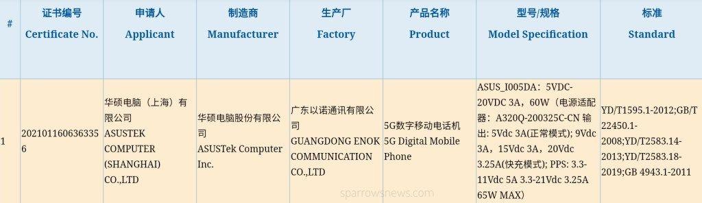 Asus ROG Phone 5 3Cs certification | Source: SparrowNews