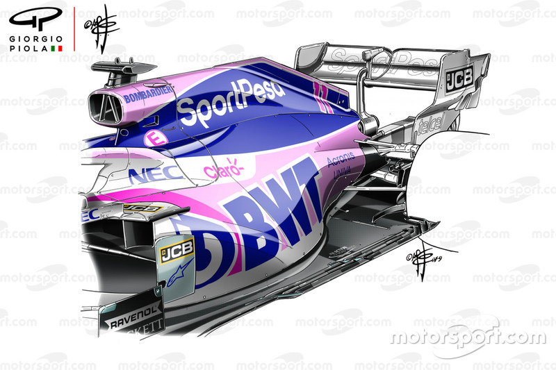 Racing Point RP19, side pods