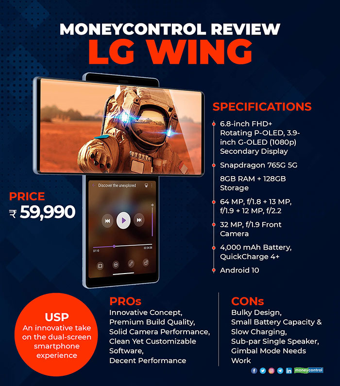 Moneycontrol-Review-LG-Wing