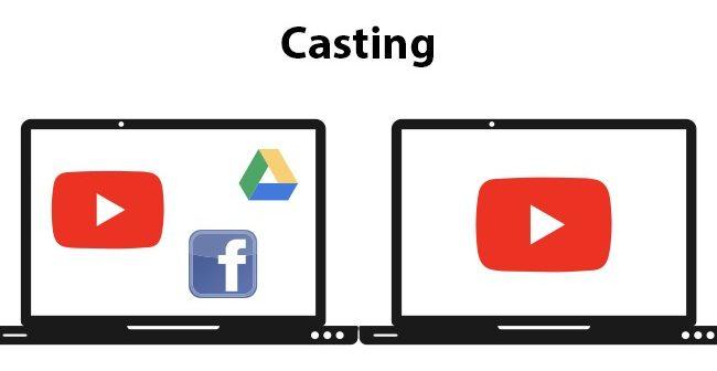 Casting vs Mirroring - Casting Example