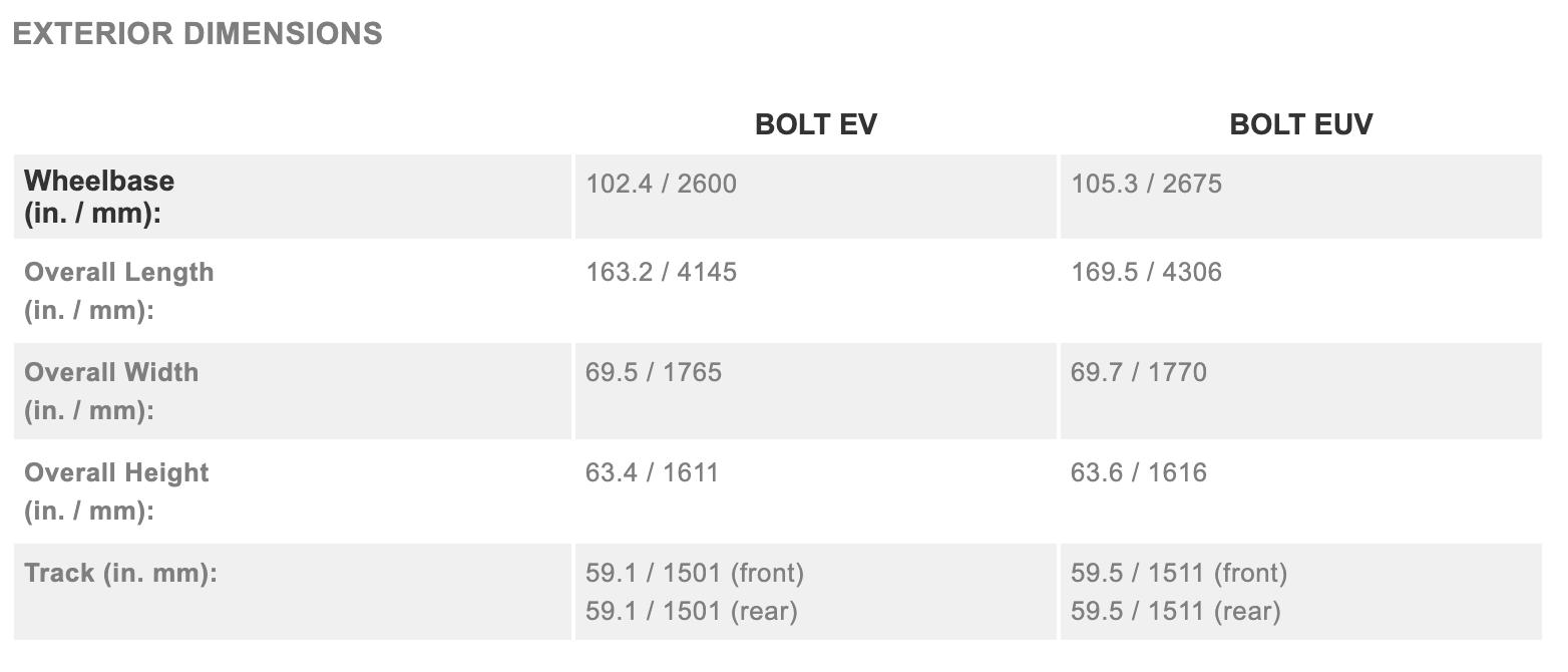 Exterior Dimenions 2022 Bolt EV versus EUV