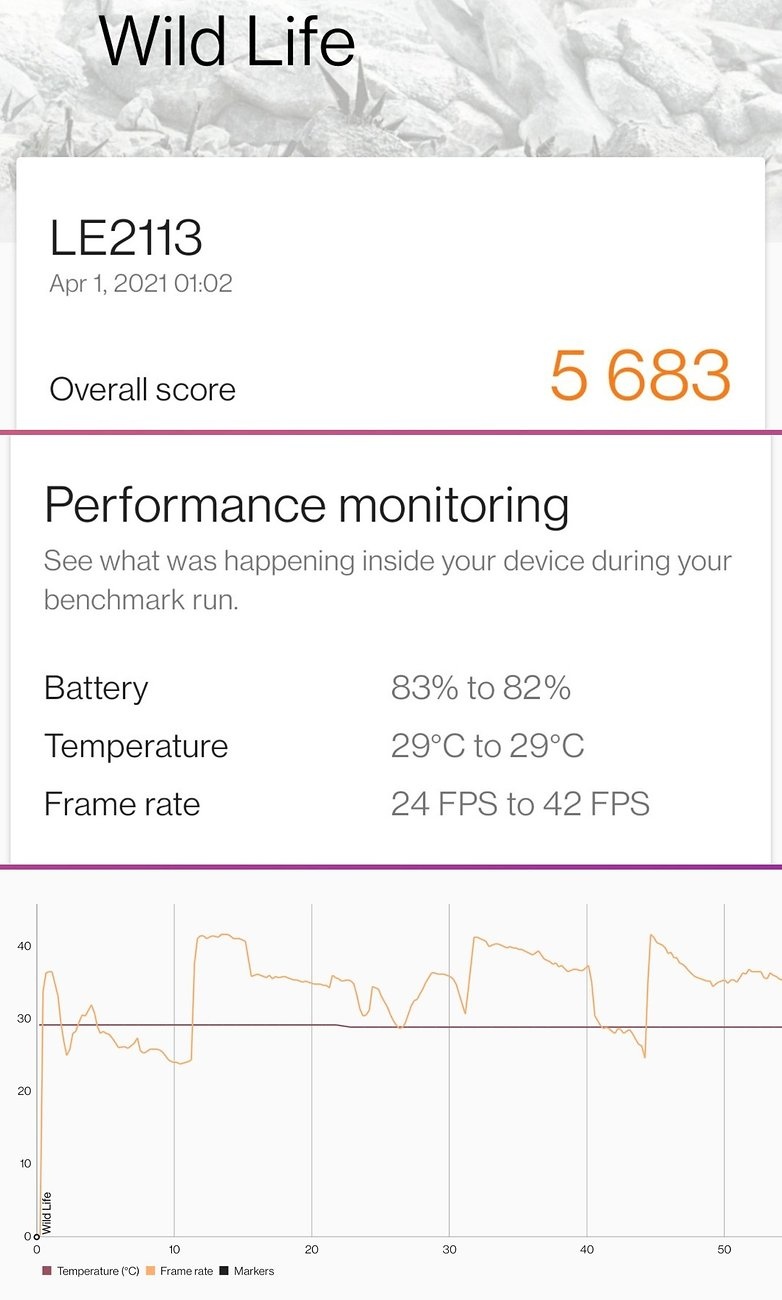 oneplus 9 review performance1