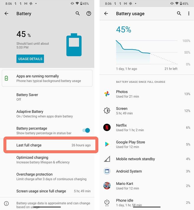 Motorola Moto G10 Battery usage