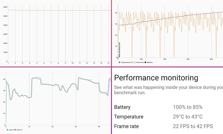 asus rog phone 5 review performance1