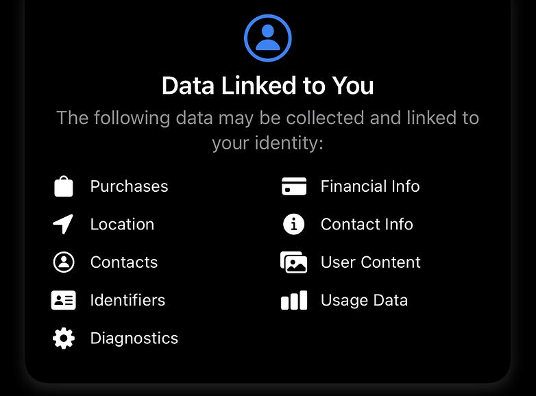 WhatsApp Data iOS