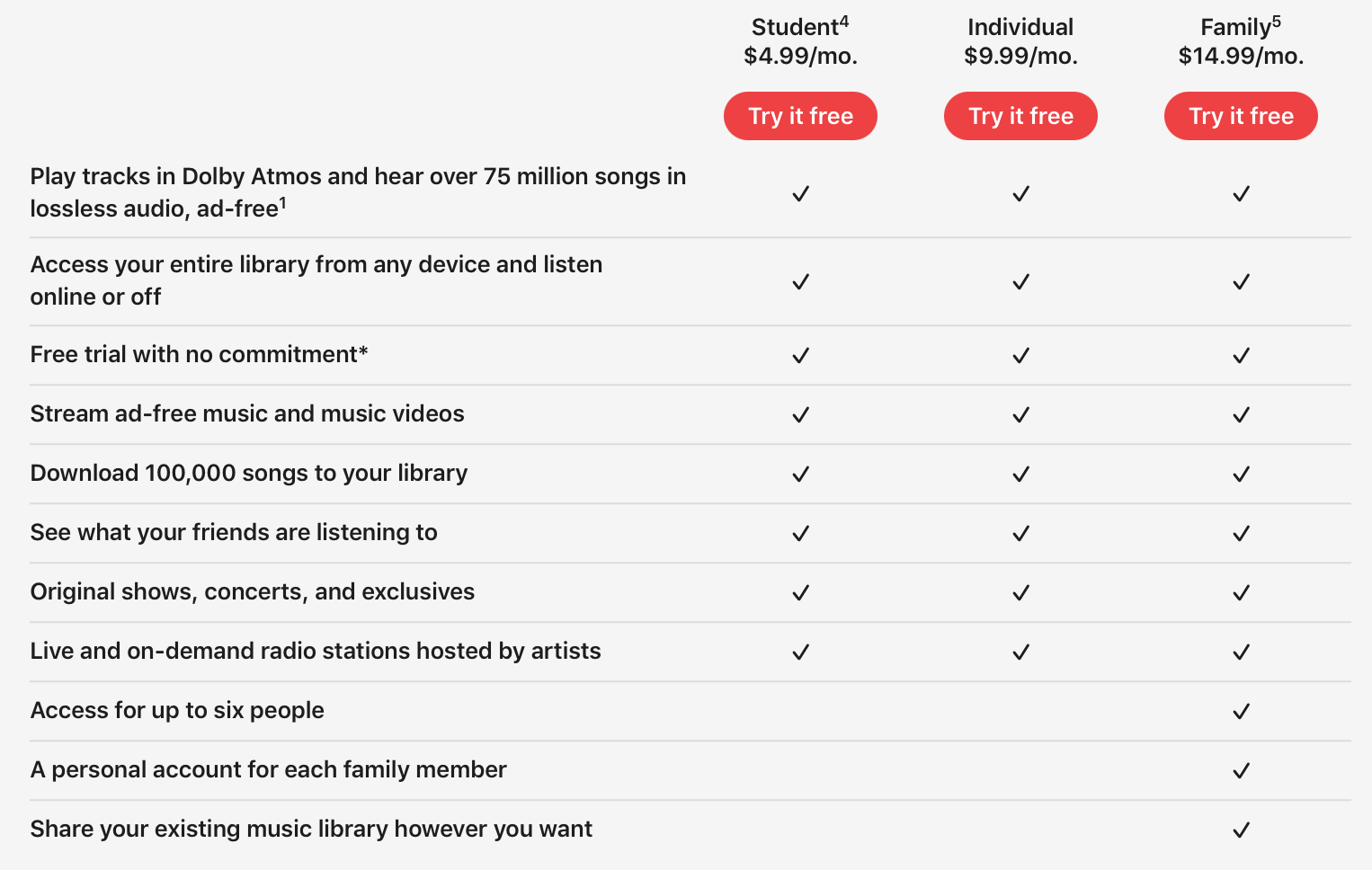 Apple Music cost and features