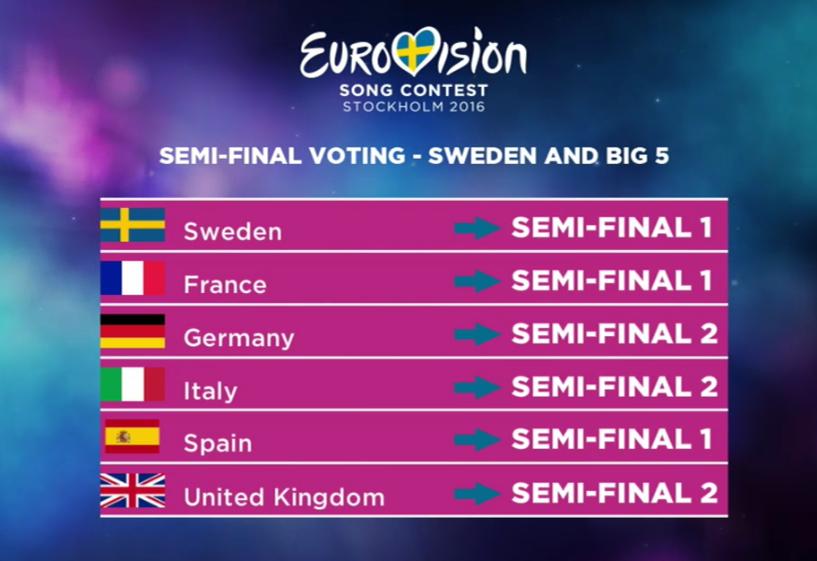 semi final big eurovision 2016