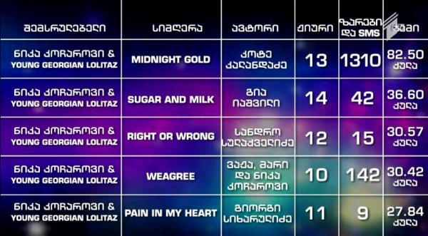 georgia eurovision 2016