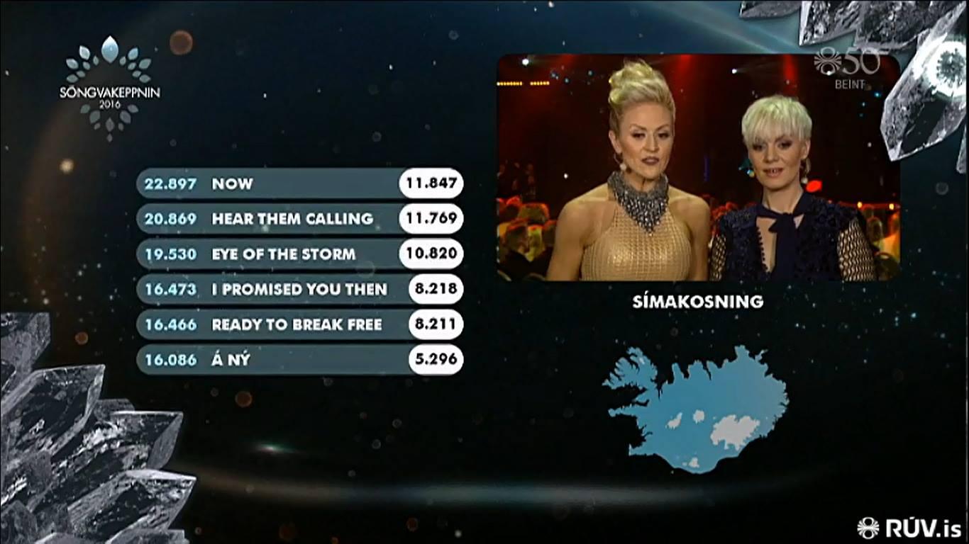 iceland 2016 final result