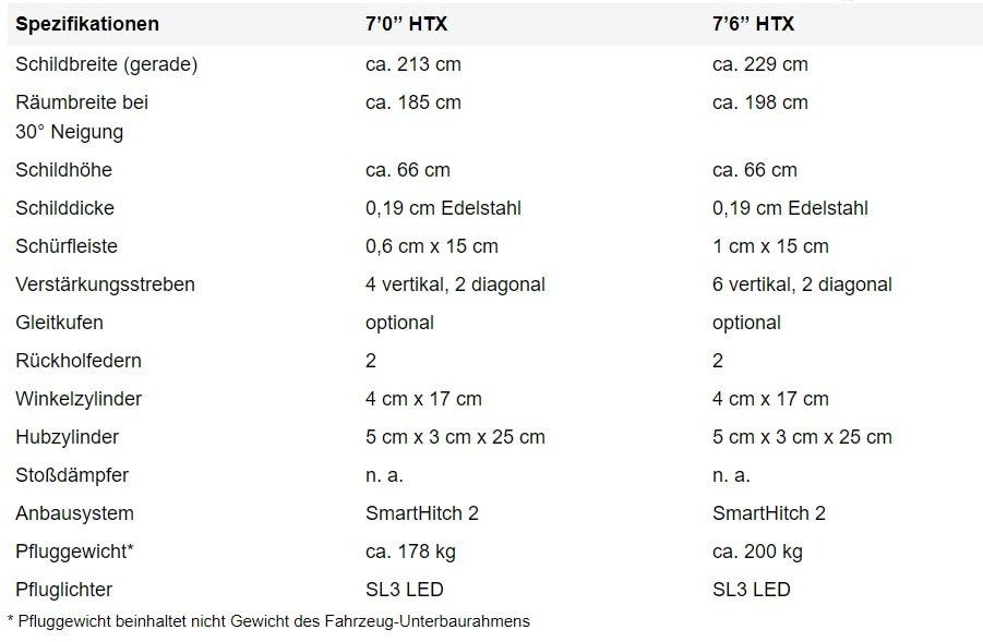 Spezifikationen gerades Schneepflug Schild HTX-Serie Edelstahl 901×589-min