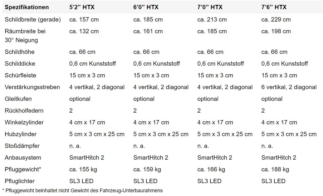 Spezifikationen gerades Schneepflug Schild HTX-Serie Kunststoff 1125×684-min