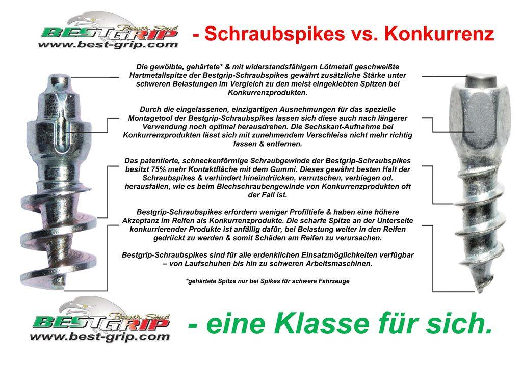 Schraubspikes Vergleich-min