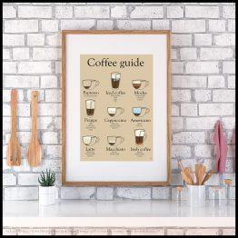 Køkken plakater