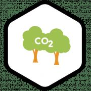 Duurzaam CO2 uitstoot