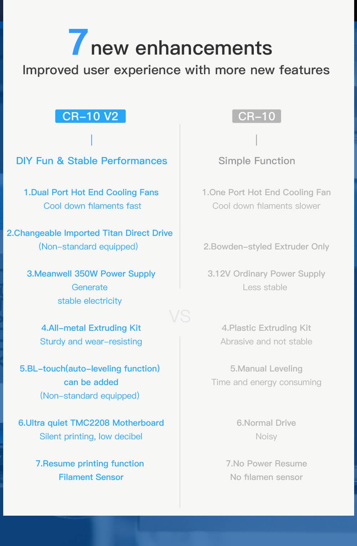 CR-10V2_presentation2