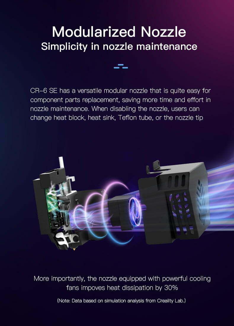 Creality CR-6 SE modulært printhoved