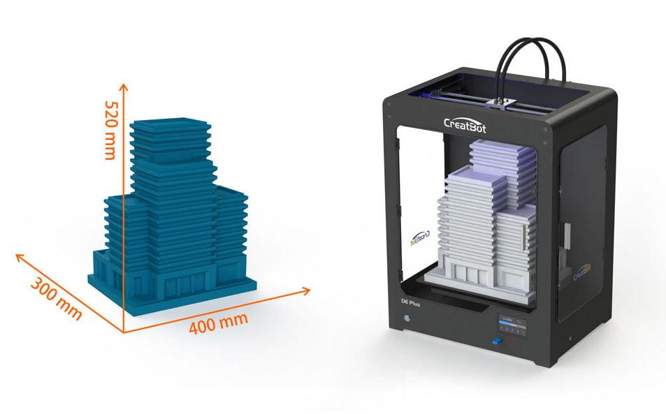 CreatBot-DE_byggestørrelse