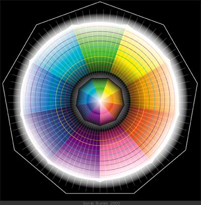 SonjaBunes digital illustrasjon fra 2000 Det fargerike feltet mellom svart og hvitt 6