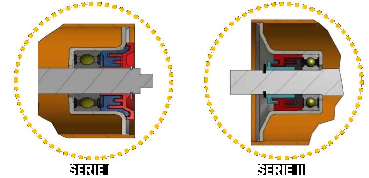polines serie 2 y serie 3