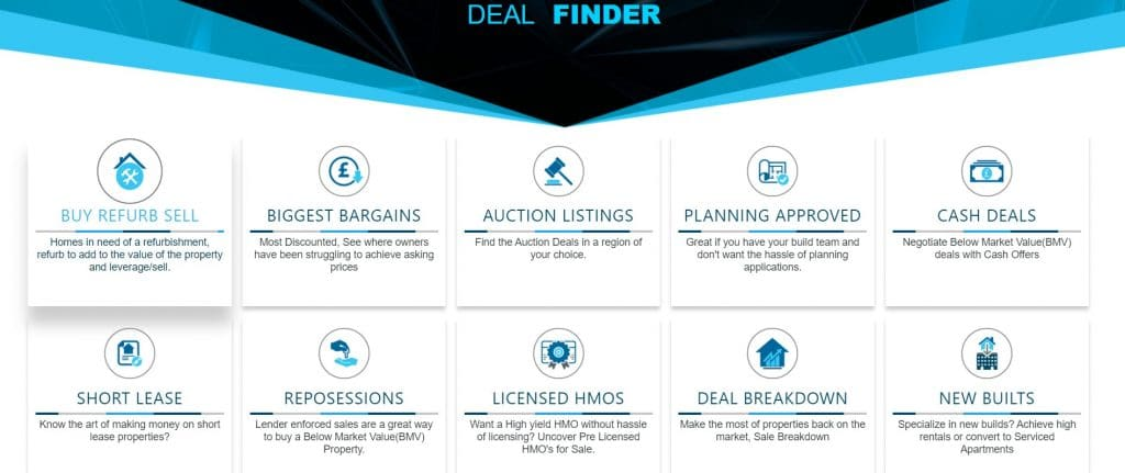 Deal Finder Investment Strategies - Investing in Auction Properties