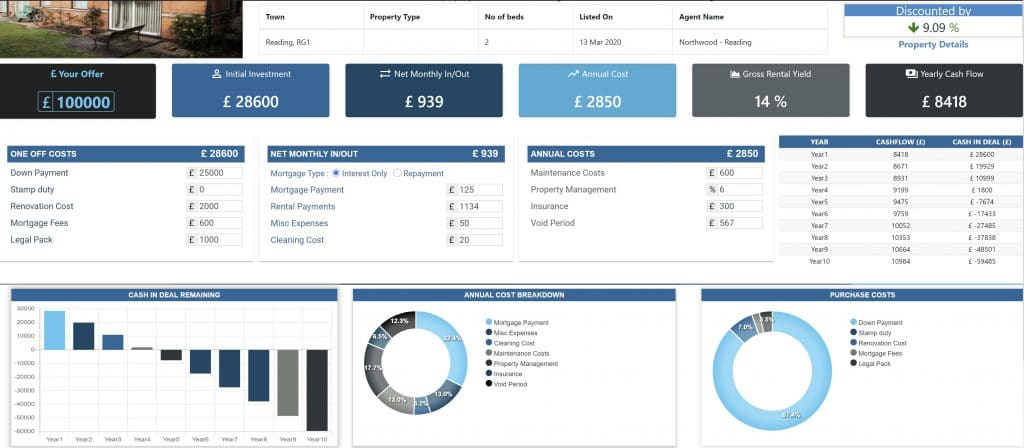 How to use Deal insights to analyse Short lease properties on Property deals insights