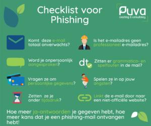 Checklist voor phishing