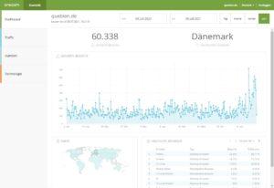 It Know-how für Unternehmen aus Hamburg und Weltweit