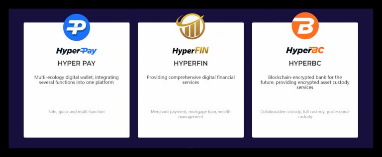 Hyper Fund 1