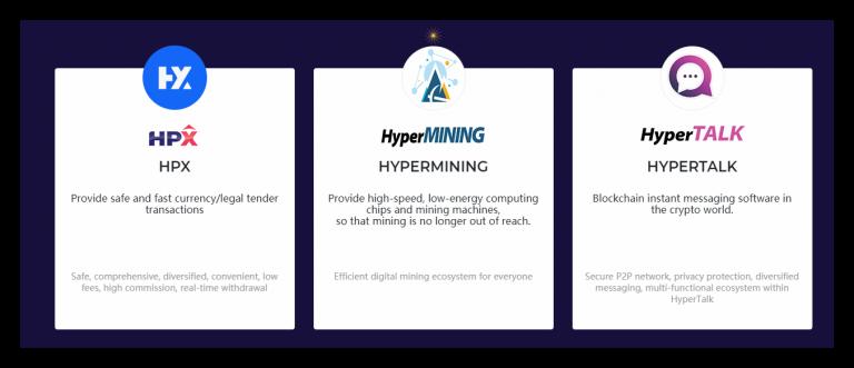 Hyper Fund 2