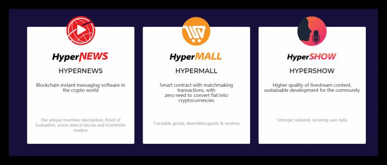 Hyper Fund 3
