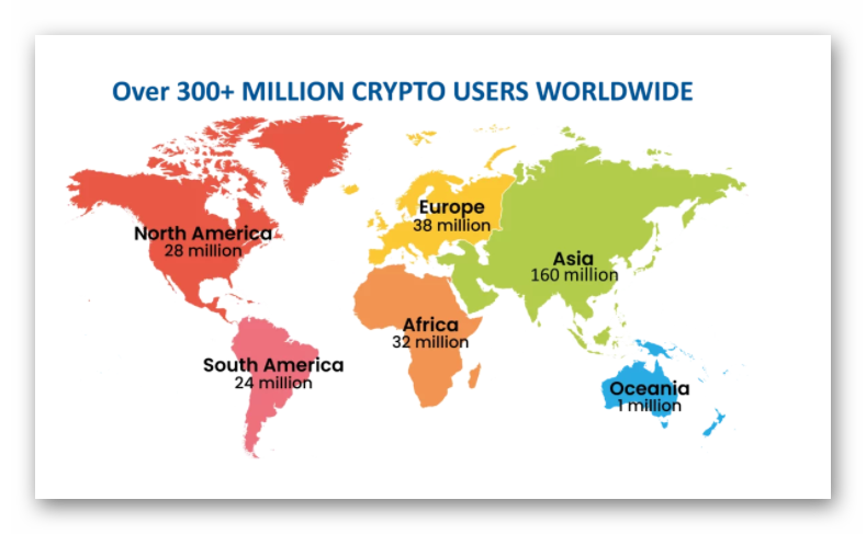 Cryptocurrency map
