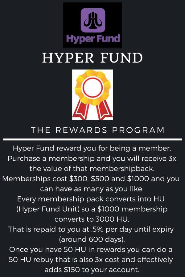 Hyper Fund rewards