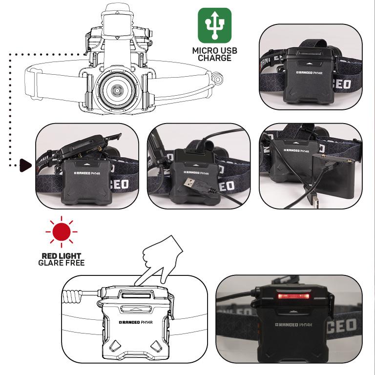 RANCEO PH14R - How to - Manual - Hvordan betjener jeg pandelampen / pandelygten og hvordan virker den Step03